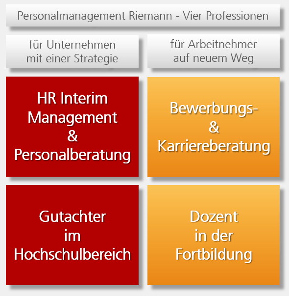 Die 4 Professionen des Personalmanagement Riemann
